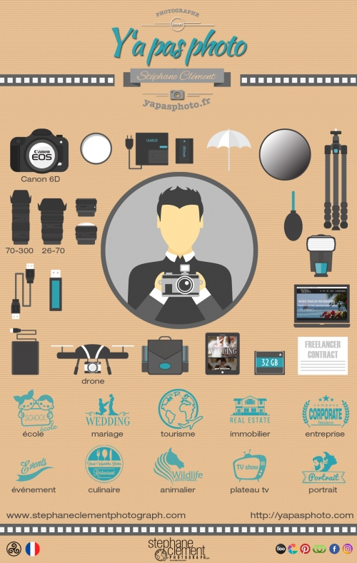 infographie photographe - french photographer infographic