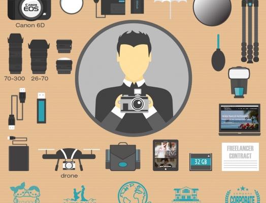 L'infographie Stéphane Clément «Y'a Pas Photo»